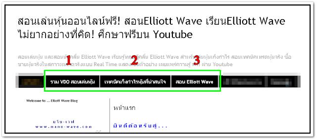หัวข้อเรียนรู้ Elliott Wave