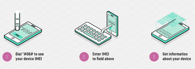 Cara Mudah Cek IMEI Hp Sendiri (Android/iPhone)