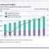 "IMF: $15 Trillion Of World's FDI Are ""Phantom Capital"""