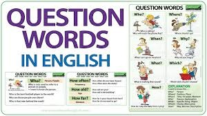 Important Types of English Questions and Answers Teaching Process /2020/01/Important-Types-of-English-Questions-and-Answers-Teaching-Process.html
