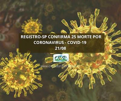 Registro-SP confirma 25ª morte por Coronavirus - Covid-19 neste 21/08