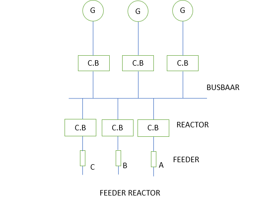 CURRENT LIMITING REACTOR