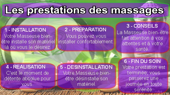 La prestation massage inclut;