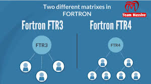 Fortron Review Legit or Scam Smart Contract - How it Works