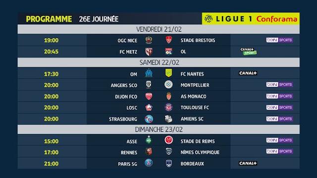 Prediksi Marseille vs FC Nantes