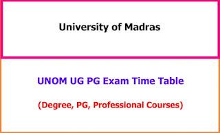 UNOM UG PG Exam Time Table 2021