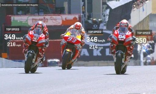 Petruci Juara MotoGP, Italia 2019, Marquez Runner Up, Rossi Tumbang