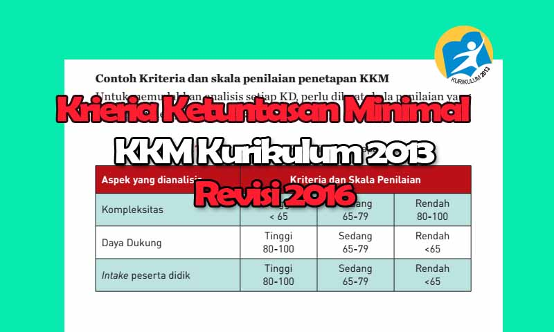 Pada Format KKM Kurikulum 2013 SD Kelas 1,2,3,4,5,6 Revisi Terbaru Tahun 2016