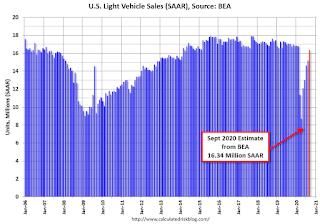 Vehicle Sales