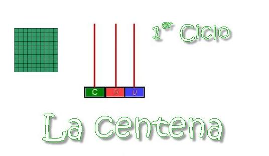 http://www.juntadeandalucia.es/averroes/~cepgr2gt1/intranet12/mat/la_centena/