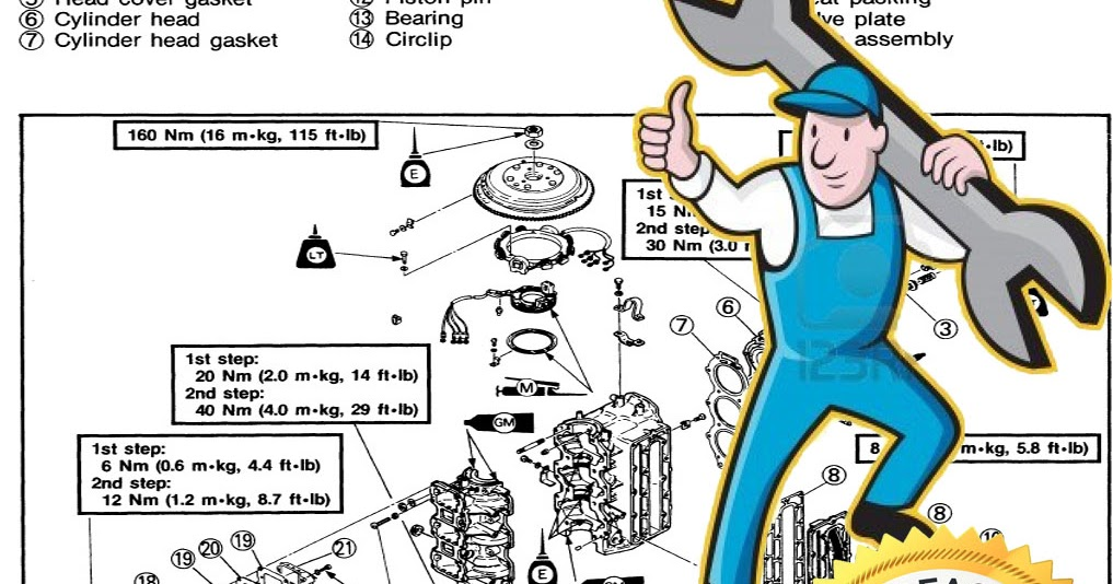 2016 Yamaha 50 Hp Outboard Manual