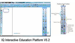 Bảng tương tác: quá trình phát triển và những tác động với việc dạy và học