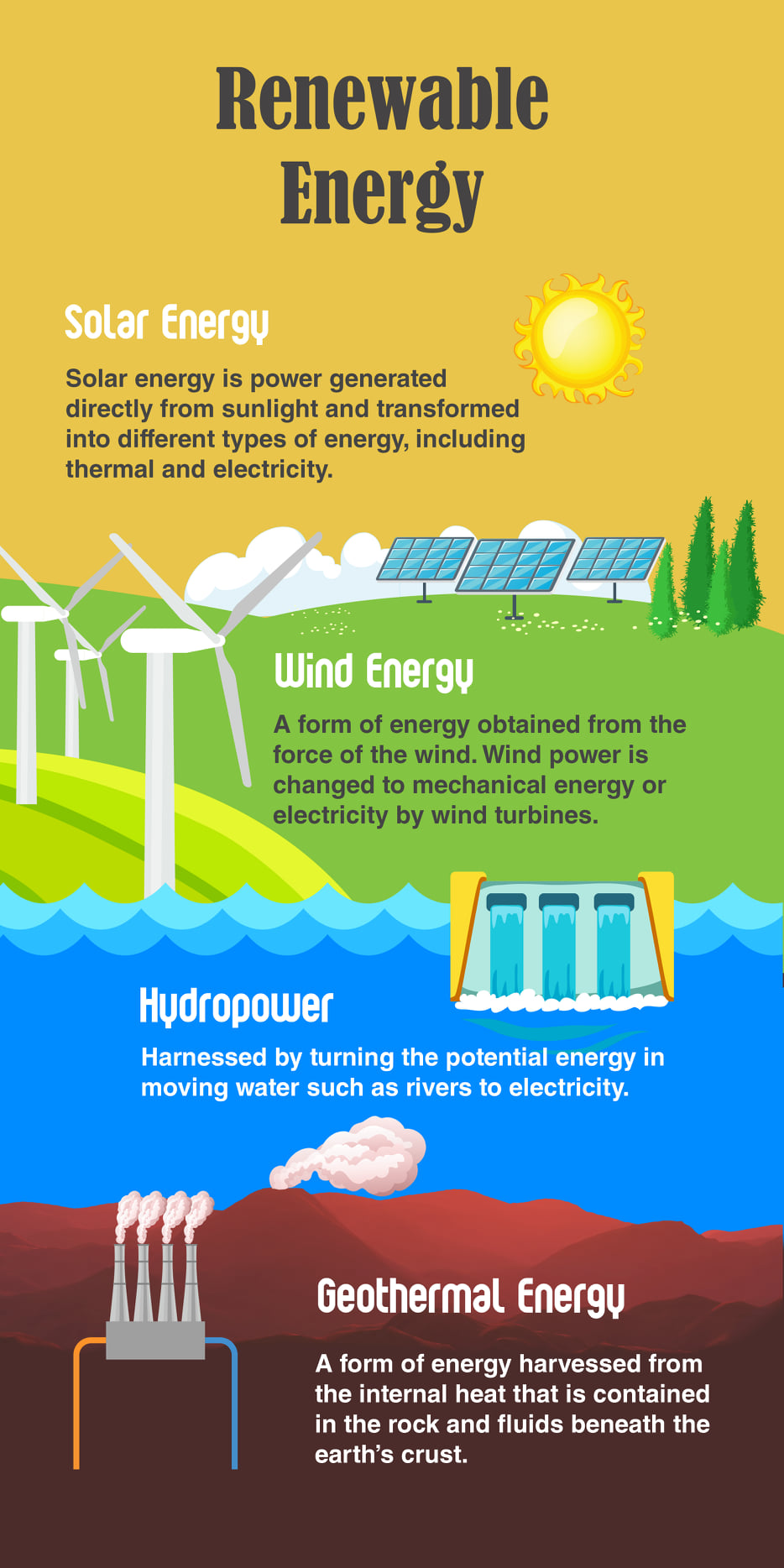 Renewable Energy that are Being Utilized in the Philippines