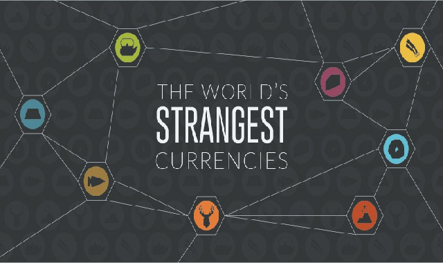 The World's Strangest Currencies #infographic