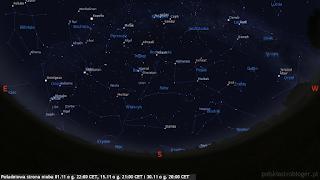 Południowa strona nieba 01.11 o godz. 22:00 CET, 15.11 o godz. 21:00 CET i 30.11 o godz. 20:00 CET