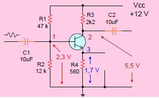Gambar 6.54: Kondisi C3 Terbuka