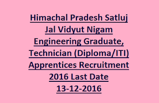 Himachal Pradesh Satluj Jal Vidyut Nigam Engineering Graduate, Technician (Diploma/ITI) Apprentices Recruitment 2016 Last Date 13-12-2016