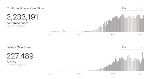 ( Graph of CORONAVIRUS Spread )