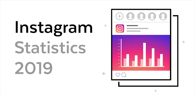 Instagram Marketing  The Ultimate Guide Step by Step with Examples