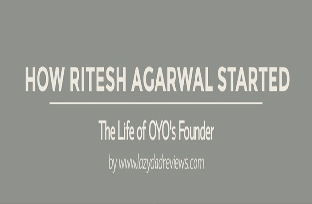 The Ritesh Agarwal Started The Life Of OYO Founder