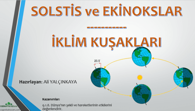 solstis%2Bekinoks%2Biklim%2Bku%25C5%259F...4%25B1.png