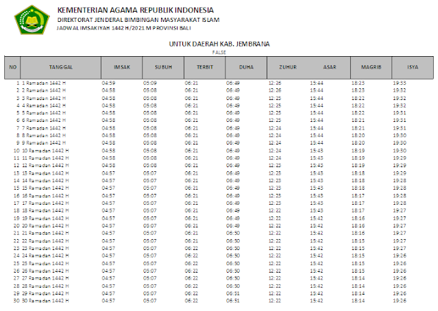 Jadwal Imsakiyah Ramadhan 1442 H Kabupaten Jembrana, Provinsi Bali