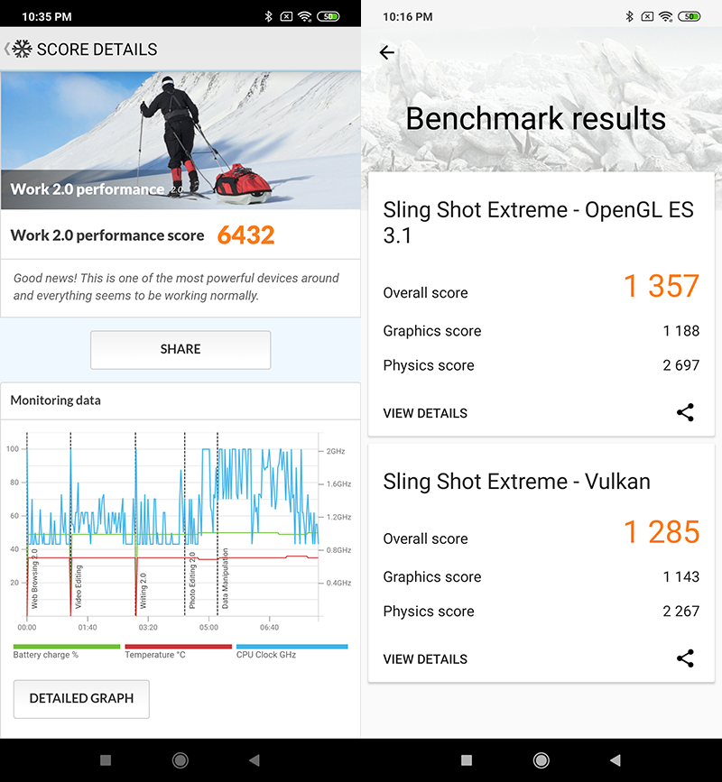 PC Mark Work 2.0 performance and 3DMark score