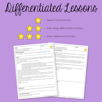 Image of Differentiated Lesson levels
