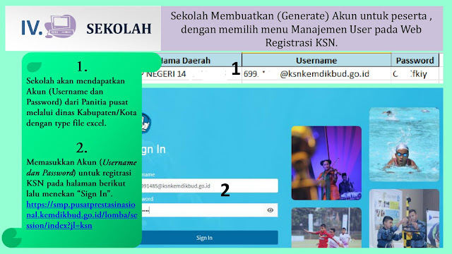 . panduan registrasi daring ksn smp tahun 2020 untuk sekolah tomatalikuang.com 01