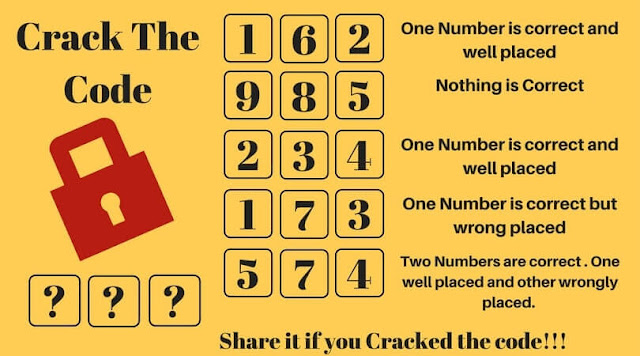 Critical thinking Puzzle to Crack the Code