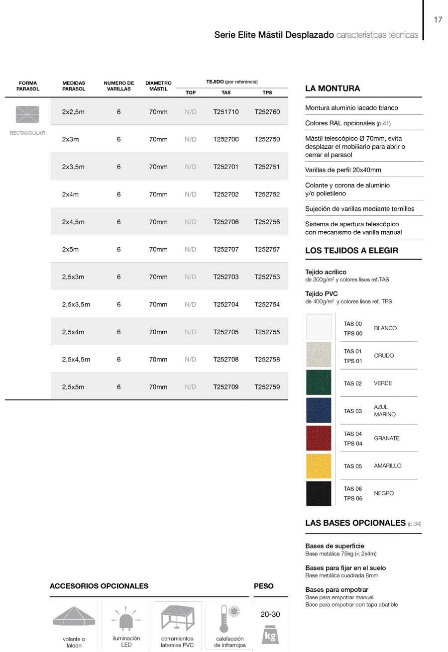 características parasoles aluminio serie élite mástil desplazado