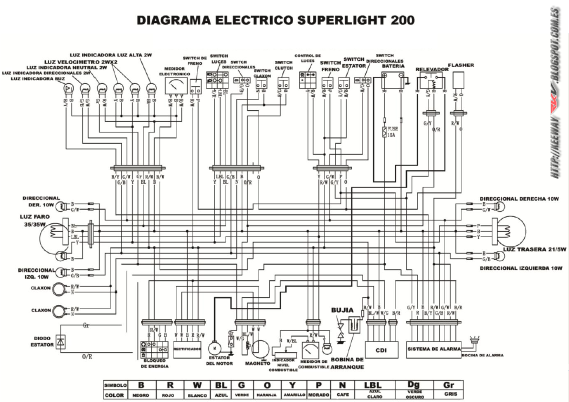 Jinlun Scooter Wiring Diagram Tank Scooter Wiring Diagram