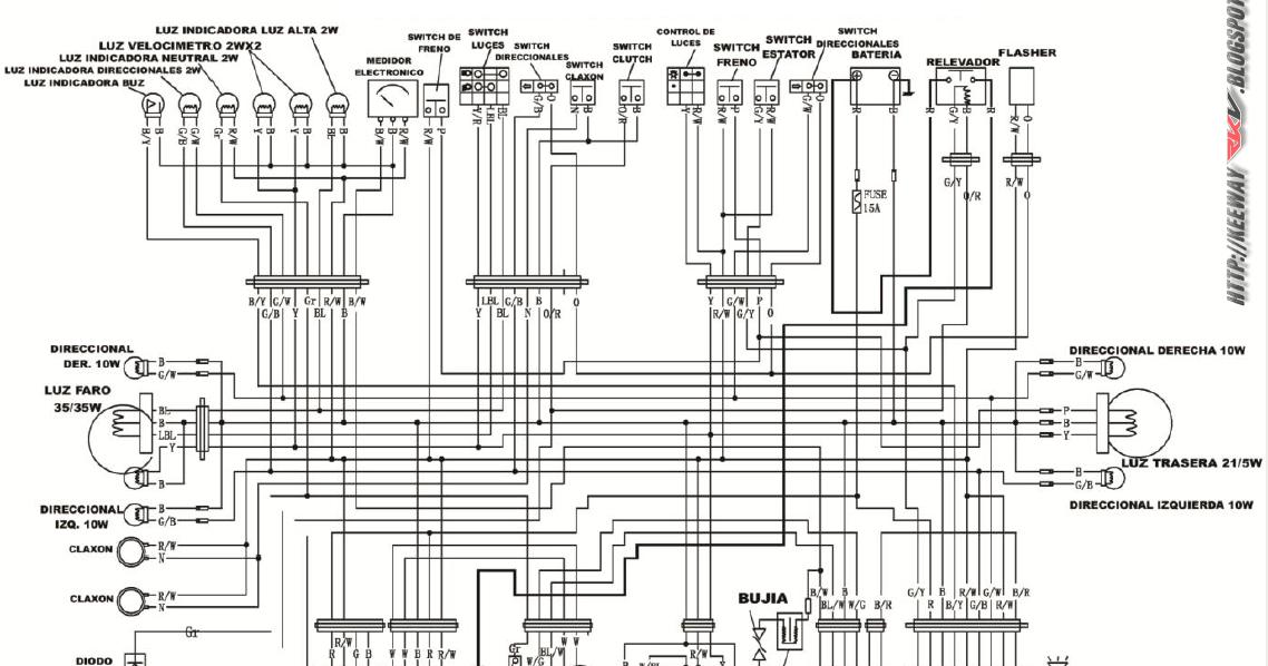 Diagrama electrico Keeway SuperLight 200 ~ Keeway RKV