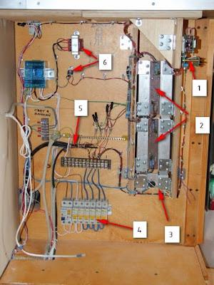 Шкаф управления, размещение элементов