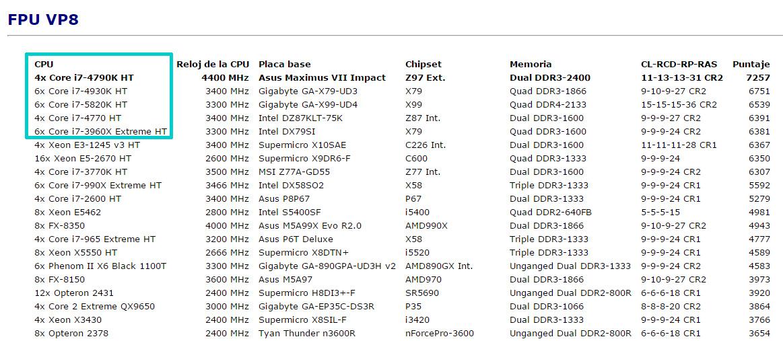 i7-4790K benchmark