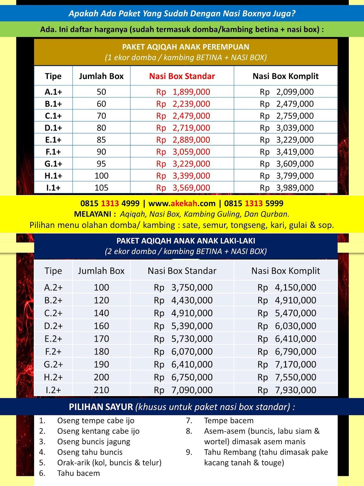 Aqiqah Dan Catering Untuk Laki-Laki Wilayah Jonggol Kabupaten Bogor Jawa Barat