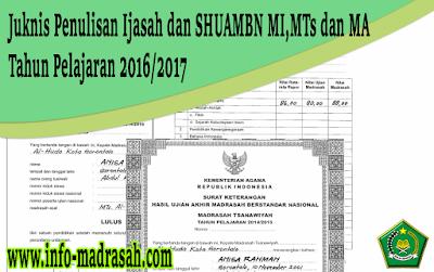 Ijasah dan Sertifikat Hasil Ujian Akhir Madrasah Berstandar Nasional atau yang disingkat  Juknis Penulisan Ijazah dan SHUAMBN MI,MTs dan MA Tahun Pelajaran 2016/2017