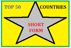 Top 50 Country's Short Form Names