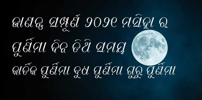All Purnima Days with dates, timing and tithi for 2021