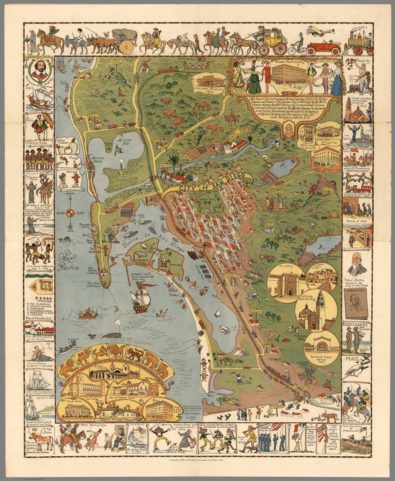 Map on the history of San Diego