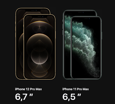 ukuran layar iPhone 12 Max Pro Lebar