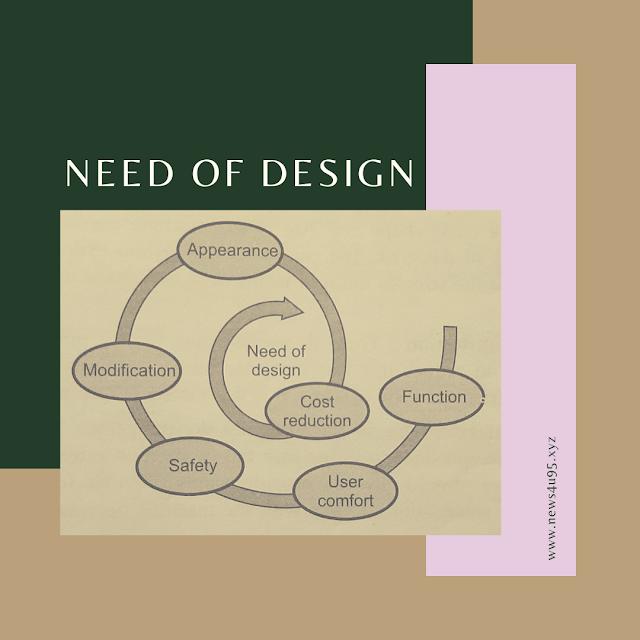 Need of Design