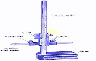 قدمة قياس الاعماق المنفردة