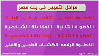 مراحل التعيين فى بنك مصر