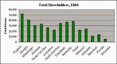 were black slaveholders significant in the history of slavery Black slaveowners: free black slave masters in south carolina, 1790-1860 [ larry koger]  they were white and they were slaves: the untold history of  the.