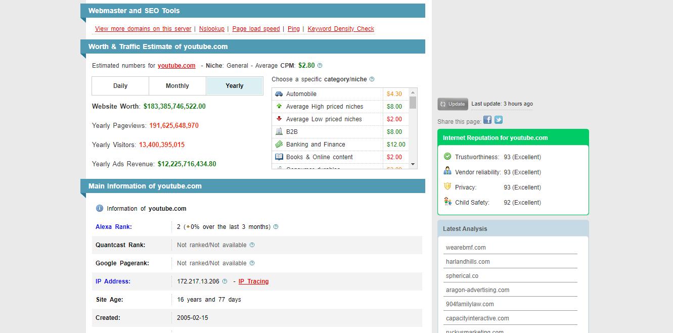 analisa teknologi dan pendapatan website kompetitor