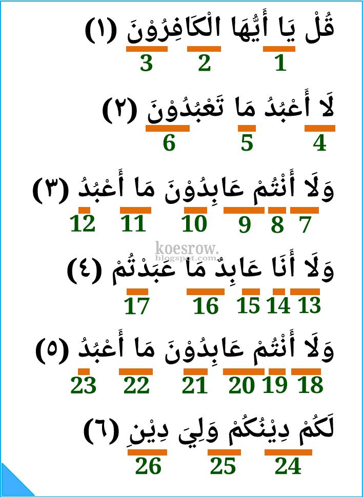 Hukum Tajwid Surat Al Kafirun Ayat 1 6 Serta Keterangannya