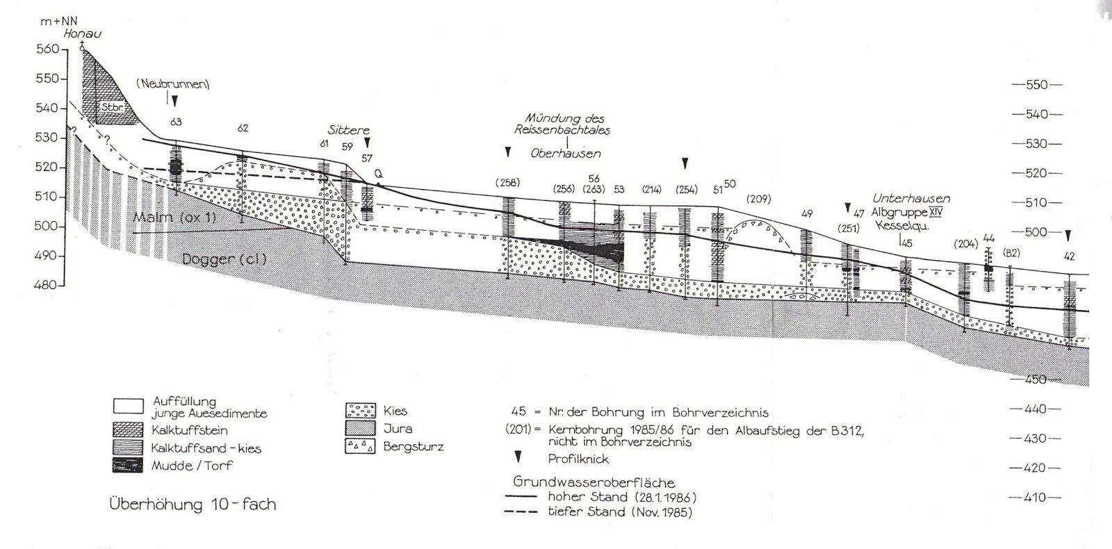 albaufstieg b312 stadtbahn: kernbohrungen in den jahren 1985/86