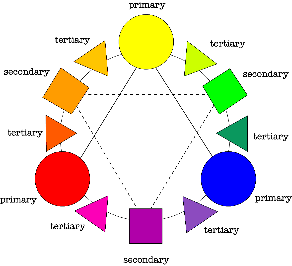 Art 115 2d Design Color Theory Terms Amp Images