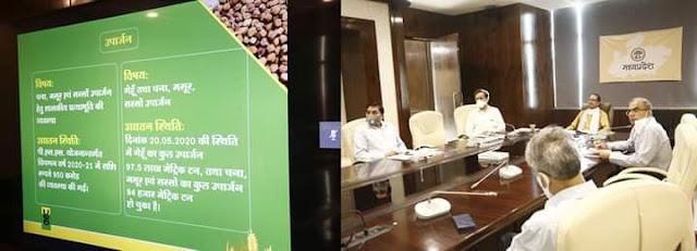 MP News : मुख्यमंत्री श्री Shivraj Singh Chouhan ने कृषि एवं संबंधित क्षेत्र में घोषित पैकेज पर चर्चा की ,जानिए CM ने क्या कहा